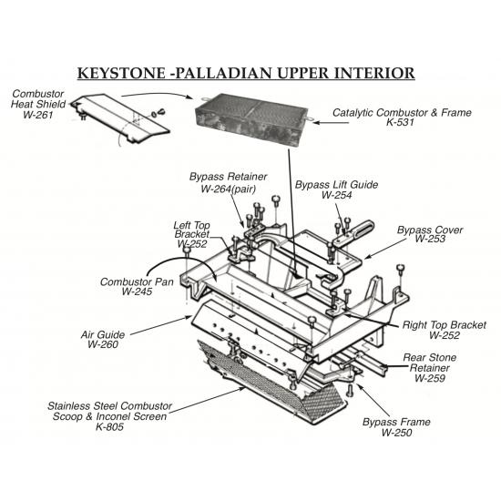 Palladian 202 Keystone 204 Internal Parts & Gaskets