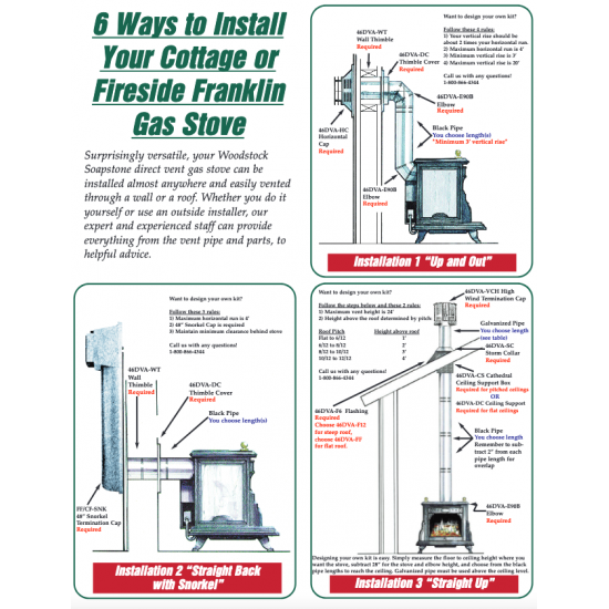 6 Ways to Install Your Direct Vent Stove