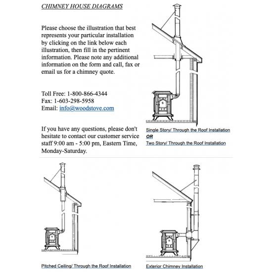 Chimney Measurements